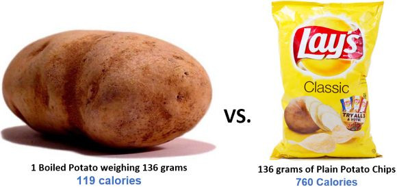 1 Potato Calories  5 Steps to Lose Weight Without Exercise or Counting Calories