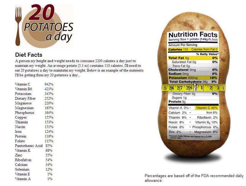 1 Potato Calories  28 Day Potato Diet Calories postsfilmsz8 over blog