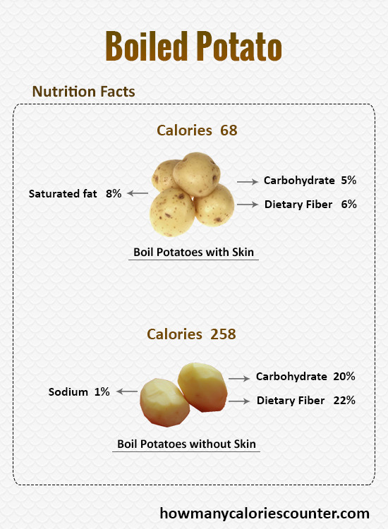 1 Potato Calories  How Many Calories in Boiled Potato How Many Calories Counter