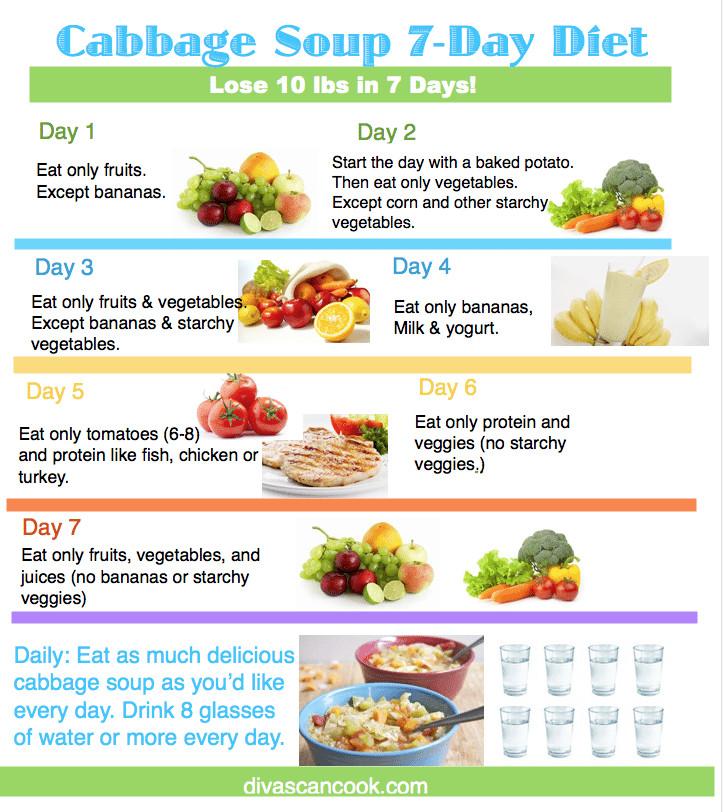 7 Day Cabbage Soup Diet  The BEST Cabbage Soup Diet Recipe Wonder Soup 7 Day Diet