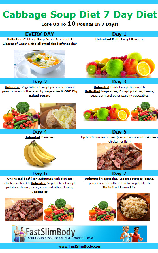 7 Day Cabbage Soup Diet  Cabbage Soup Diet Plan And Recipe