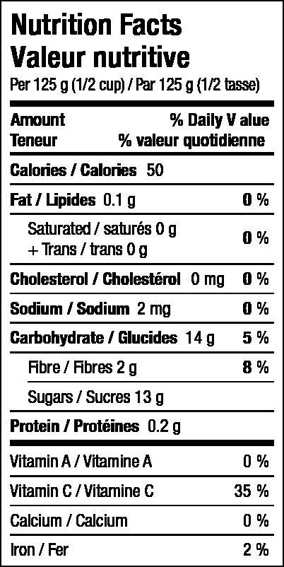 Applesauce Nutrition Facts  Unsweetened Apple Sauce