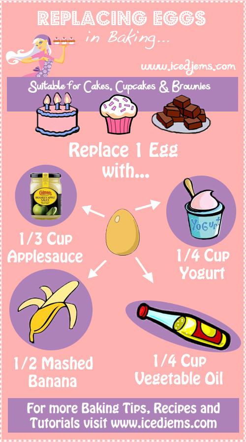 Applesauce Substitute For Egg  Replacing Eggs in Baking