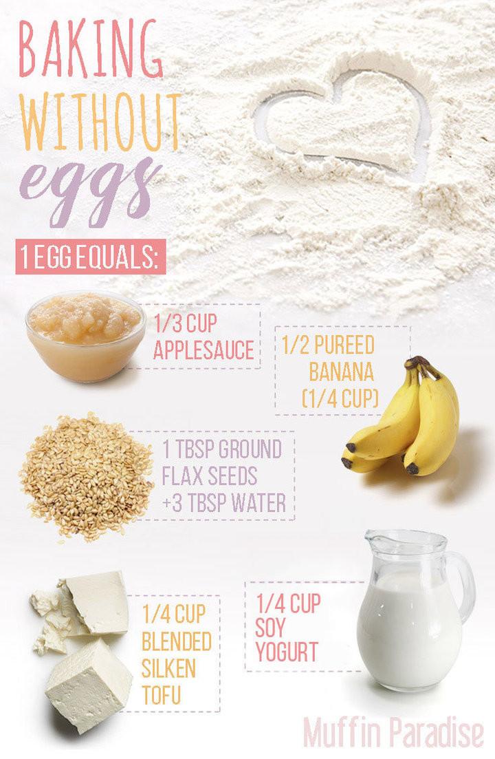 Applesauce Substitute For Egg  5 Ingre nts To Substitute For Eggs In Vegan Baking