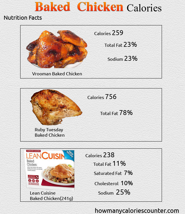 Baked Chicken Calories  How Many Calories in Baked Chicken How Many Calories Counter