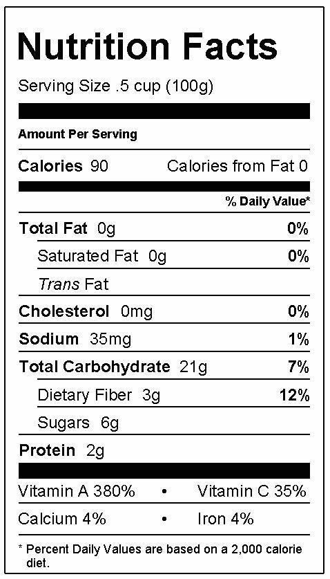 Baked Sweet Potato Nutrition  Why You Should Eat Sweet Potatoes
