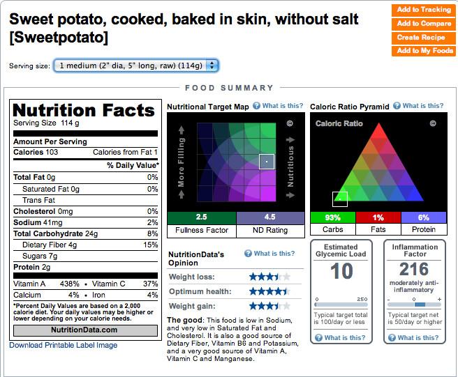 Calories In Medium Potato  The Iron You Sweet Potato Hollywood s Stars Favorite Food