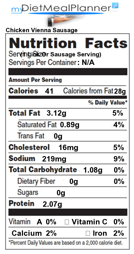 Chicken Sausage Calories  Calories in Chicken Vienna Sausage Nutrition Facts for