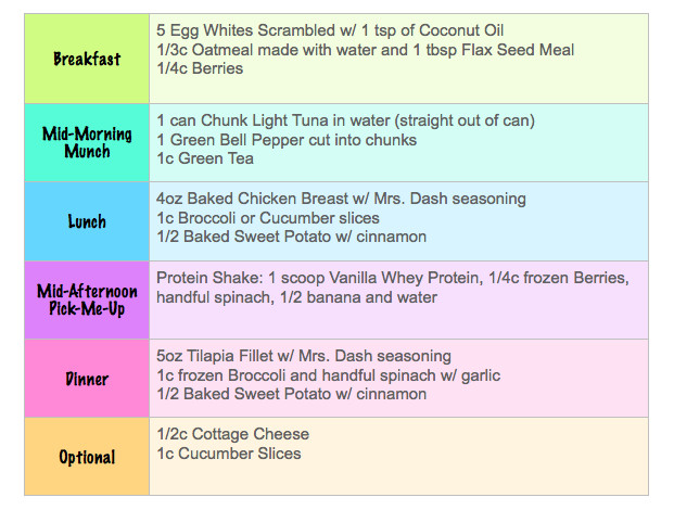 Clean Eating Meal Plan On A Budget  Cheap Clean Eating Meal Plan Fitness Pinterest
