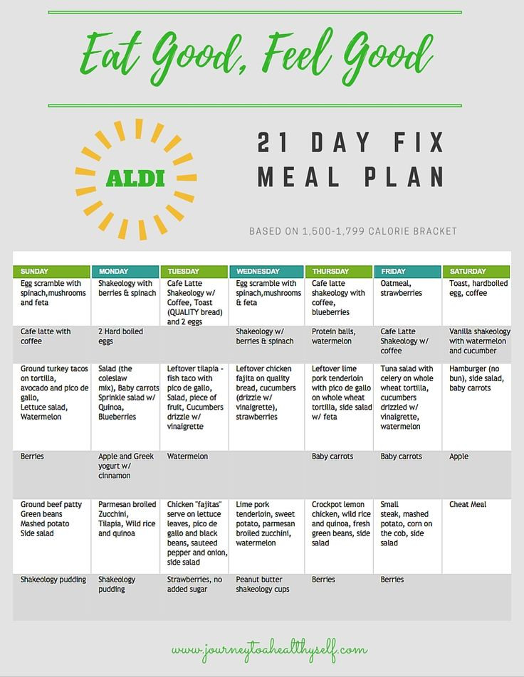 Clean Eating Meal Plan On A Budget  17 Best images about Beach Ready Now on Pinterest