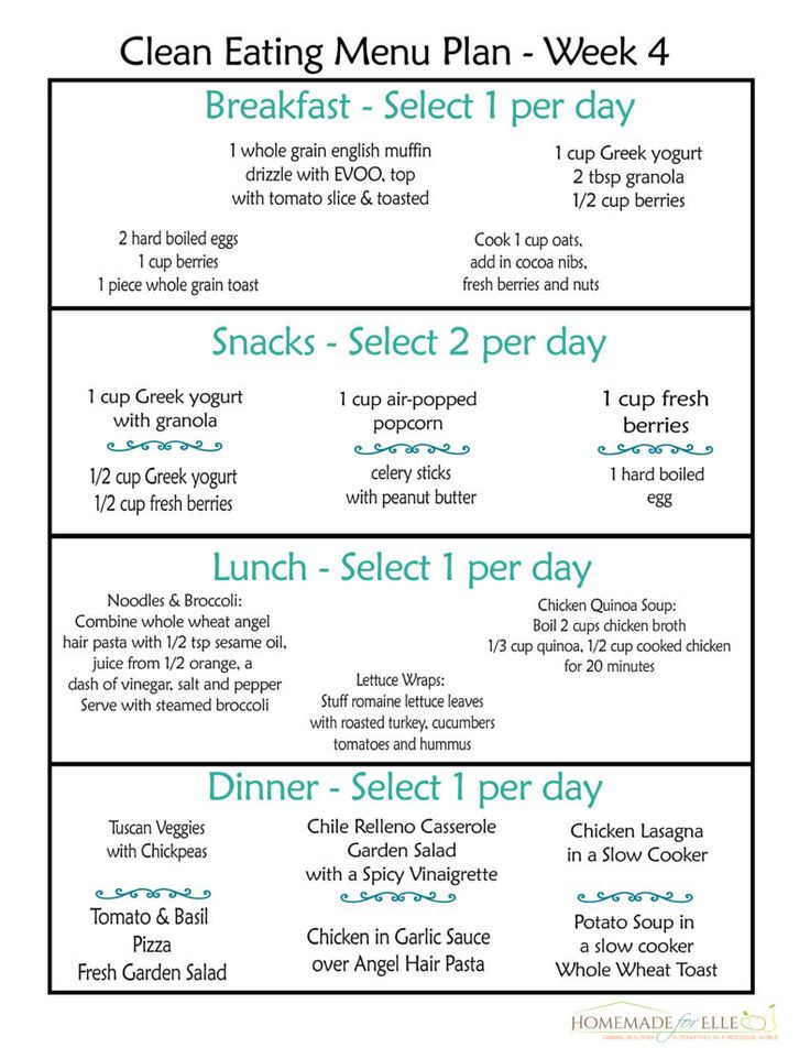 Clean Eating Meal Plan On A Budget  Free Clean Eating Meal Plan on a Bud