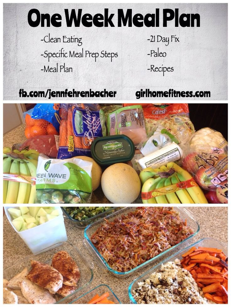 Clean Eating Meal Plan On A Budget  Best 25 T25 meal plan ideas on Pinterest