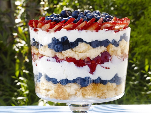 Dessert For Memorial Day  13 Most Festive Décor Ideas for a Successful Memorial Day