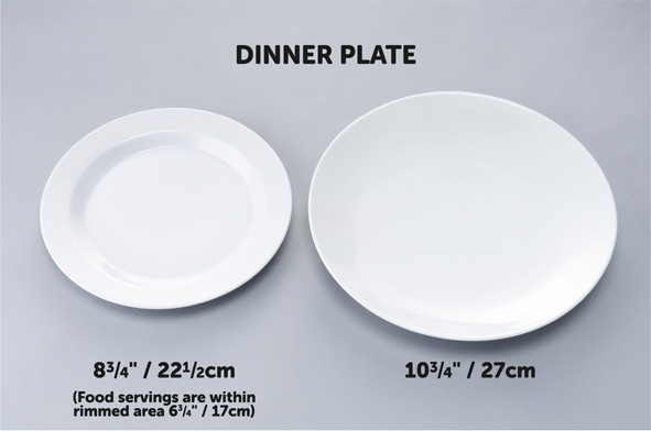 Dinner Plates Sizes  Eating and drinking well