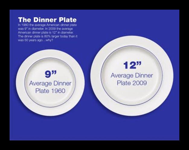 Dinner Plates Sizes  12WBT Wonder Woman February 2013