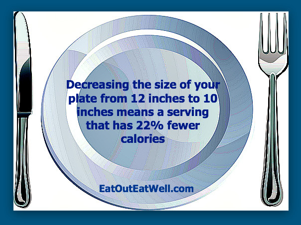Dinner Plates Sizes  Want To Decrease Your Dinner Calories Change The Size
