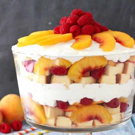 Easy Dessert Recipes With Condensed Milk  Easy Dessert Recipes With Condensed Milk