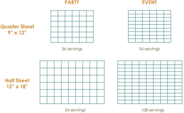 Full Sheet Cake Size  how many servings in a full sheet cake