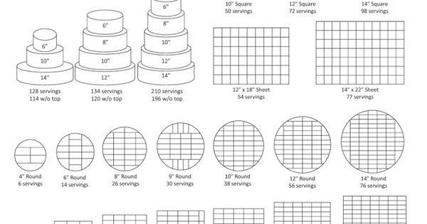 Full Sheet Cake Size  sheet cake sizes serving guide