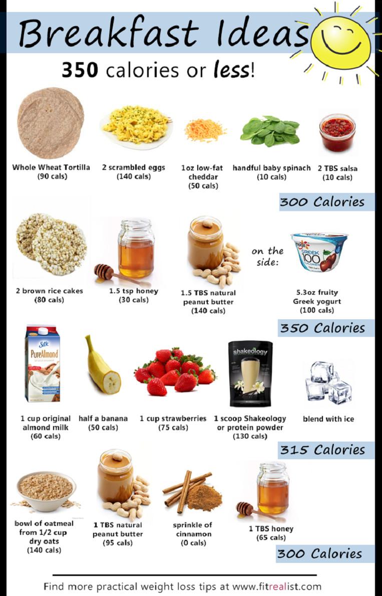 Healthy Breakfast Menu  Breakfast Ideas 350 Calories Less food breakfast