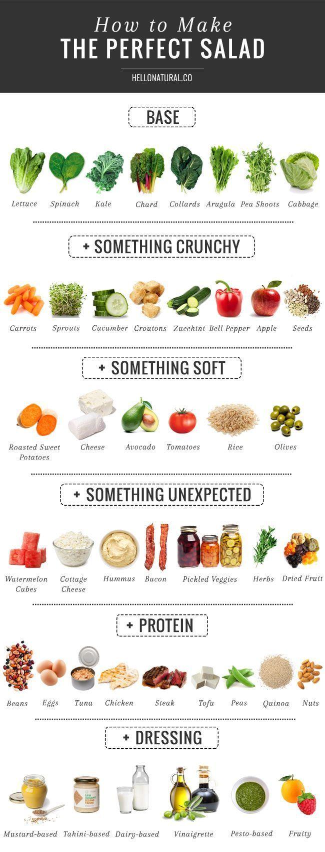 Healthy Breakfast Menu  25 best ideas about Breakfast menu on Pinterest