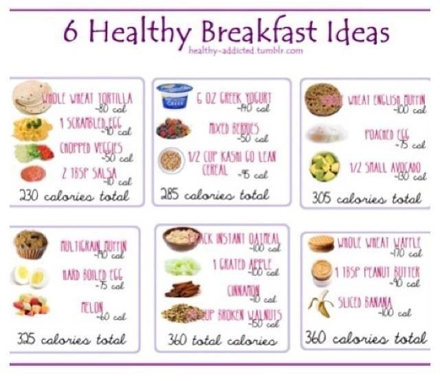 Healthy Breakfast Menu  Healthy Breakfast Menu Ideas