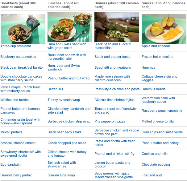 Healthy Breakfast Menu  Easy low calorie recipes for breakfast lunch dinner and
