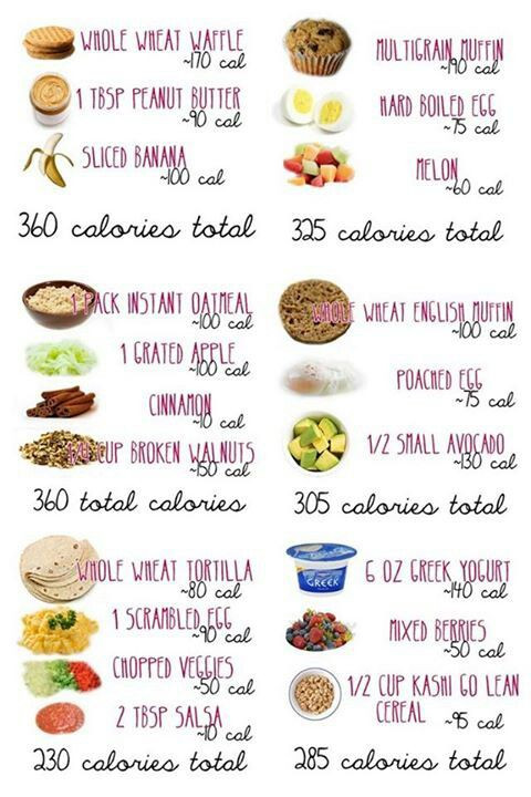 Healthy Breakfast Menu  Print healthy snacks You are what you