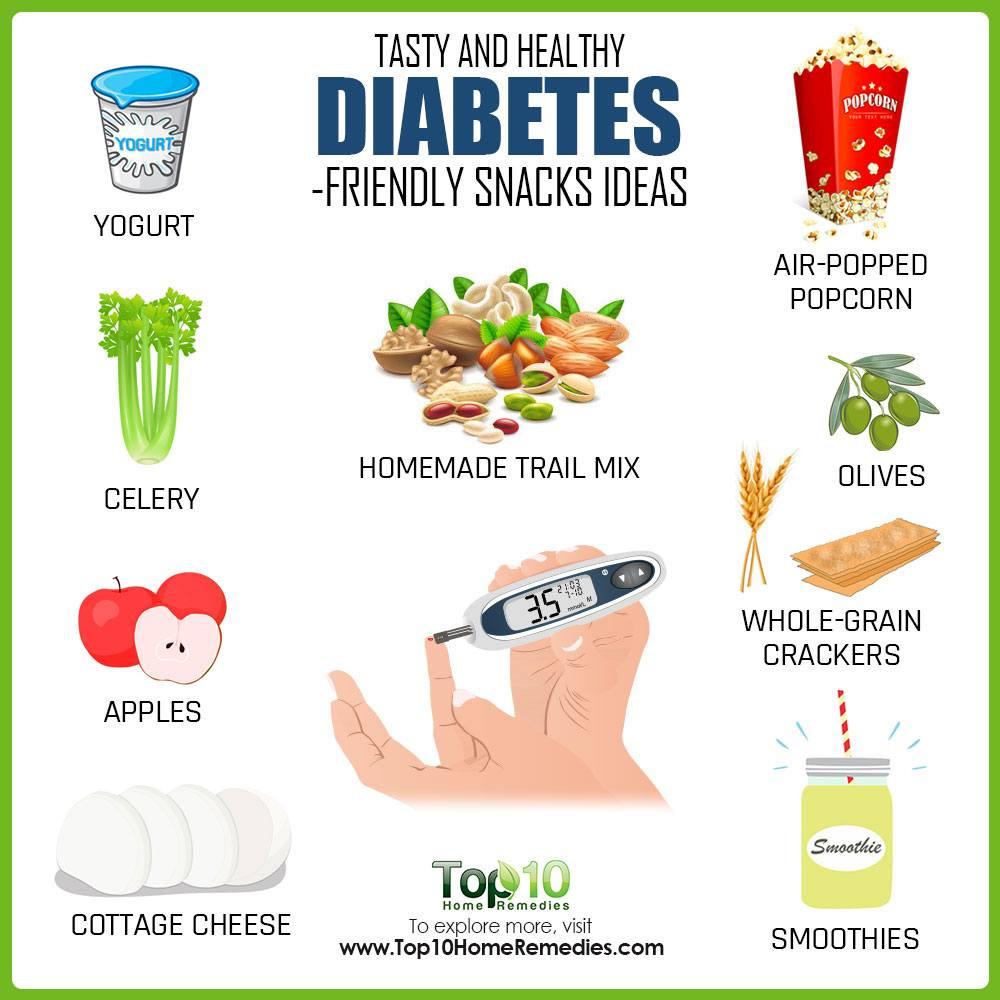 Healthy Diabetic Snacks  10 Tasty and Healthy Diabetes Friendly Snack Ideas