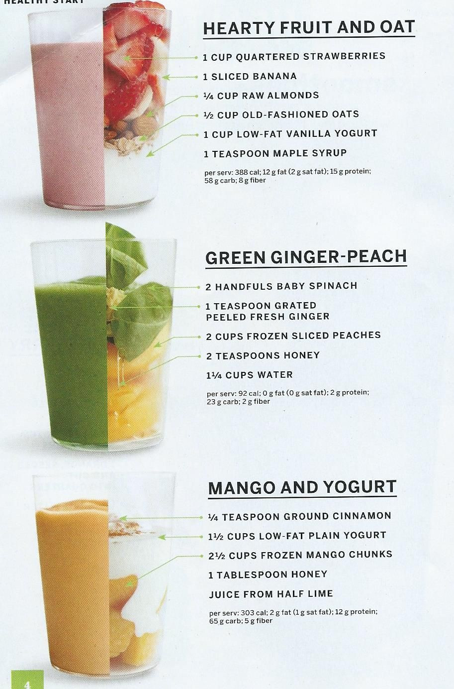 Healthy Fruit Smoothie Recipes  FREE 12 Day Green Smoothie E Course