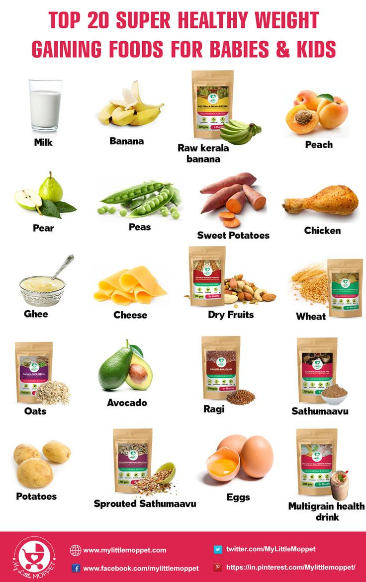 Healthy Snacks For Weight Gain  358 best images about Nutrition Healthy Eating for Kids