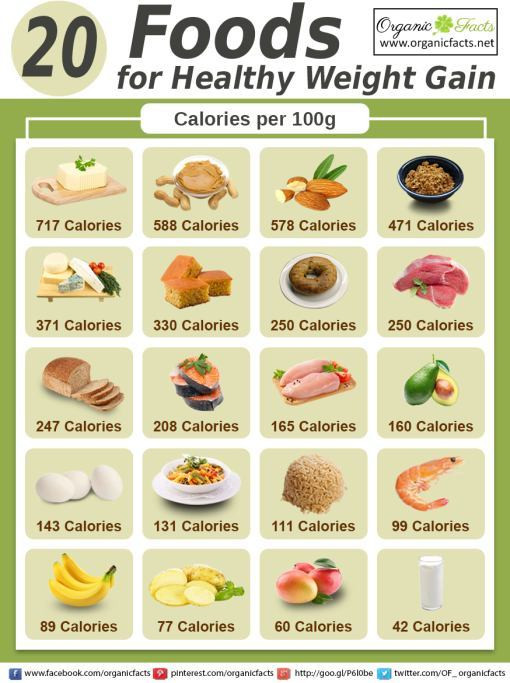 Healthy Snacks For Weight Gain  What Can I do to Gain Weight It s All in the Food
