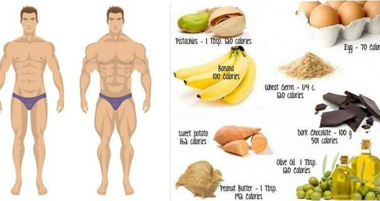 Healthy Snacks For Weight Gain  10 Healthy & Cheap Foods To Gain Weight