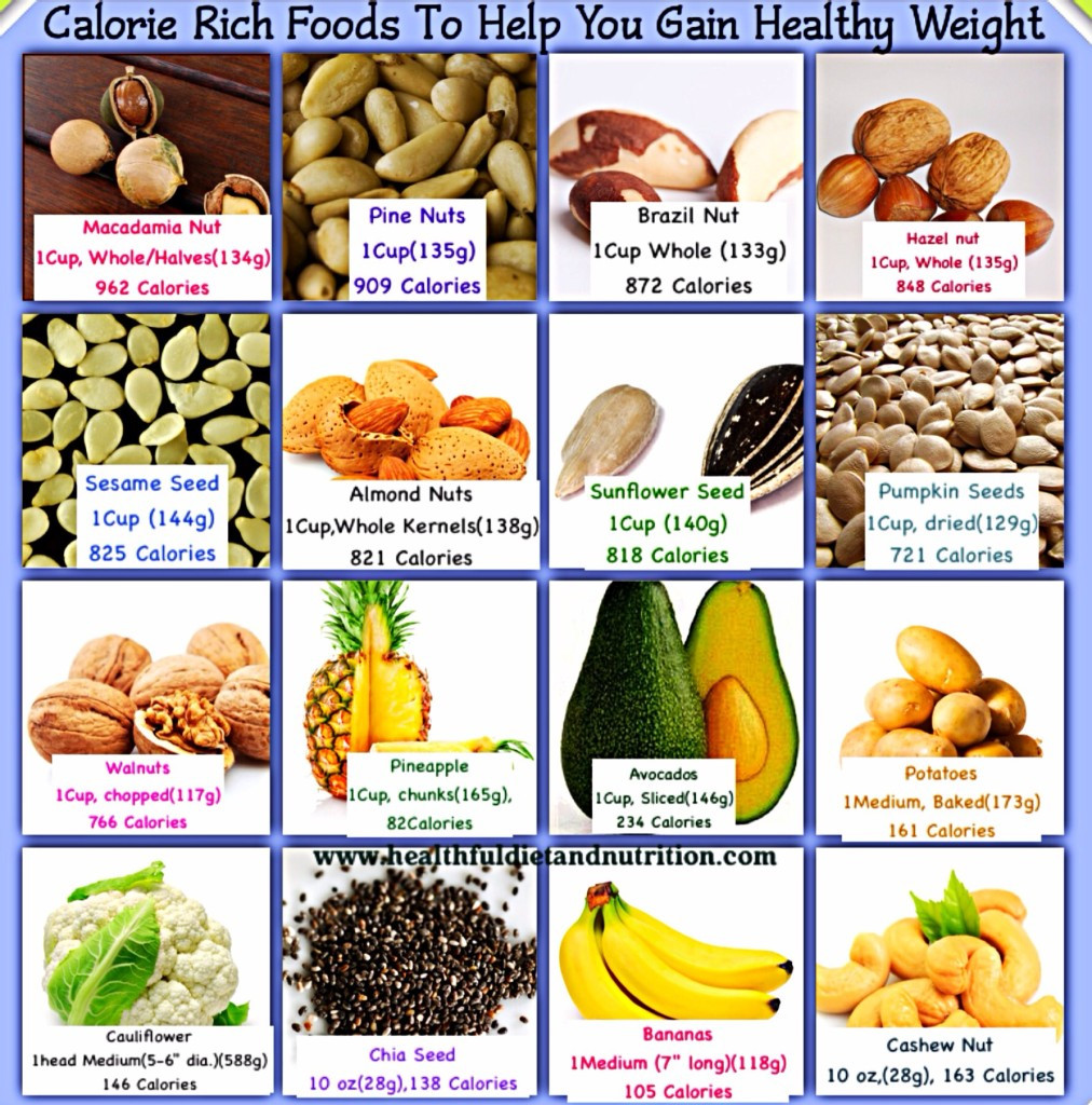 Healthy Snacks For Weight Gain  Diet Food Gain Weight Diet Plan