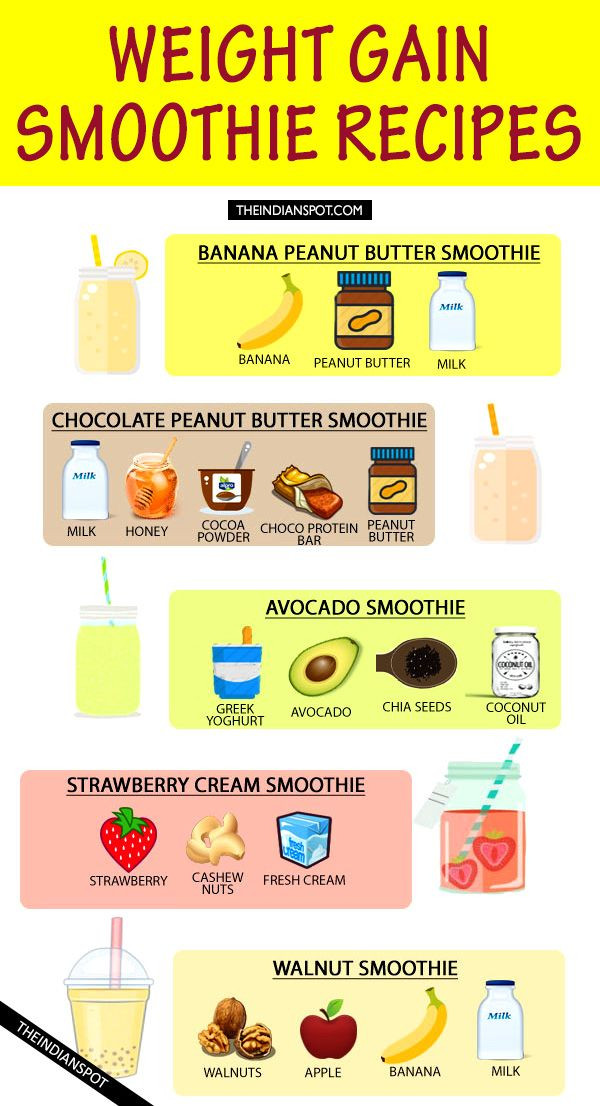 Healthy Snacks For Weight Gain  HEALTHY WEIGHT GAIN SMOOTHIE RECIPES