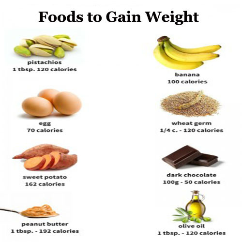 Healthy Snacks For Weight Gain  10 Best Weight Gaining Foods