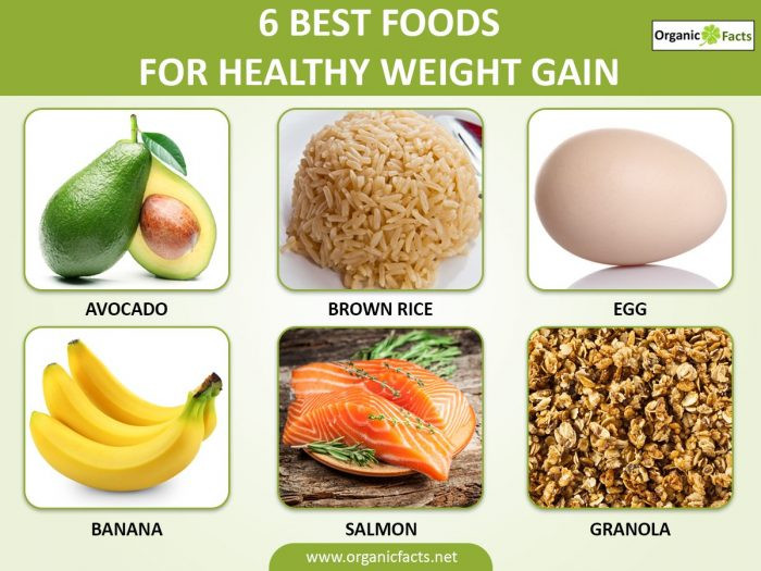 Healthy Snacks For Weight Gain  20 Amazing Methods for Healthy Weight Gain