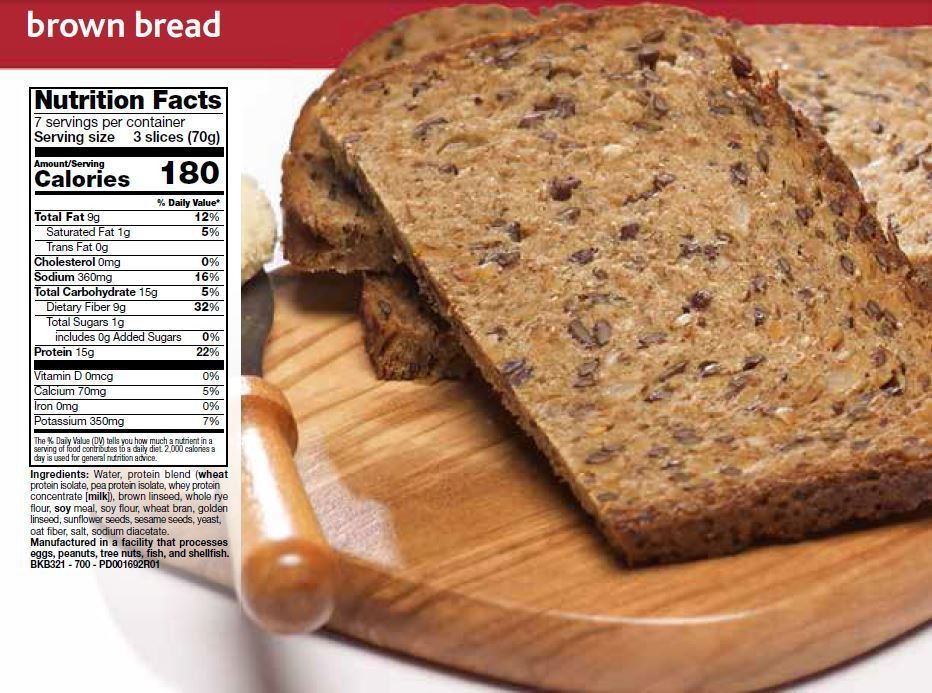 How Many Calories In A Slice Of White Bread  how many calories in a slice of bread