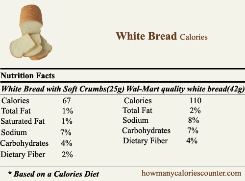 How Many Calories In A Slice Of White Bread  How Many Calories in White Bread How Many Calories Counter