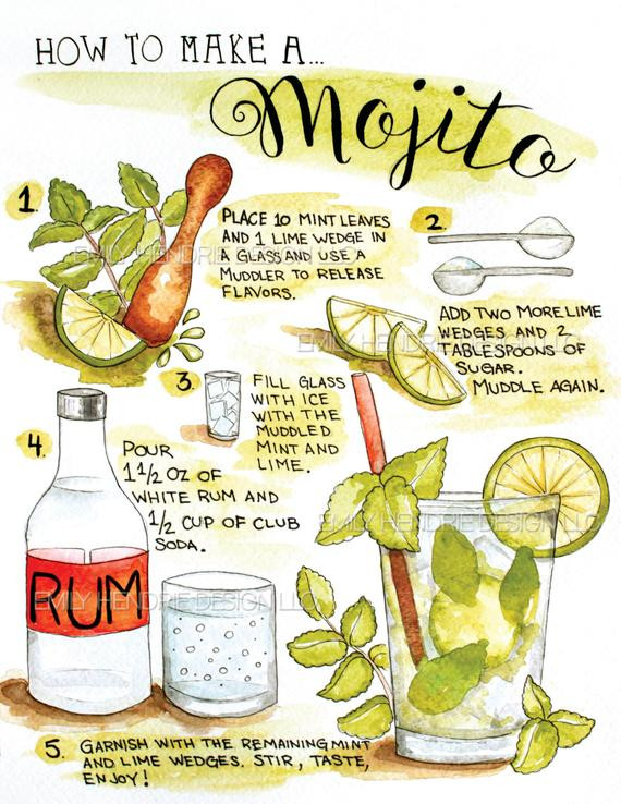 How To Make Mojitos Drinks  How to Make a Mojito Illustration Art Print Recipe Art How