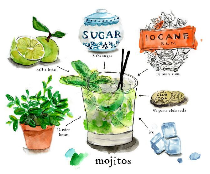How To Make Mojitos Drinks  Preciosa ilustración para nuestro kit de mojito