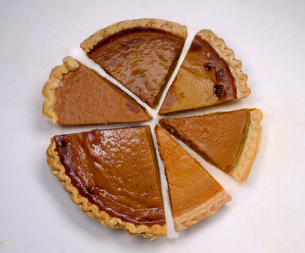 How To Store Pumpkin Pie  The best store bought pumpkin pie in Charlotte is not