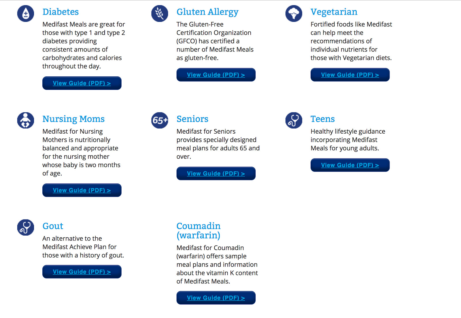 Is The Keto Diet Good For Diabetics Type 2 Diabetes Ketogenic Diet Diabetes Free Download