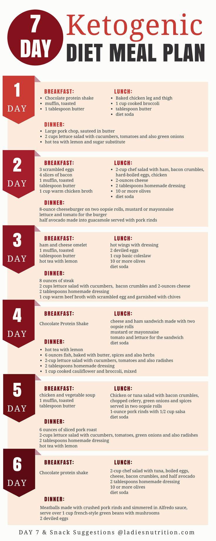 Is The Keto Diet Good For Diabetics Best 25 Ketogenic t ideas on Pinterest