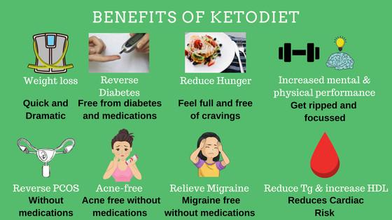 Is The Keto Diet Good For Diabetics Keto Subscription