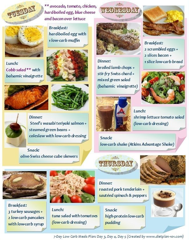 Is The Keto Diet Good For Diabetics low carb t meal plan