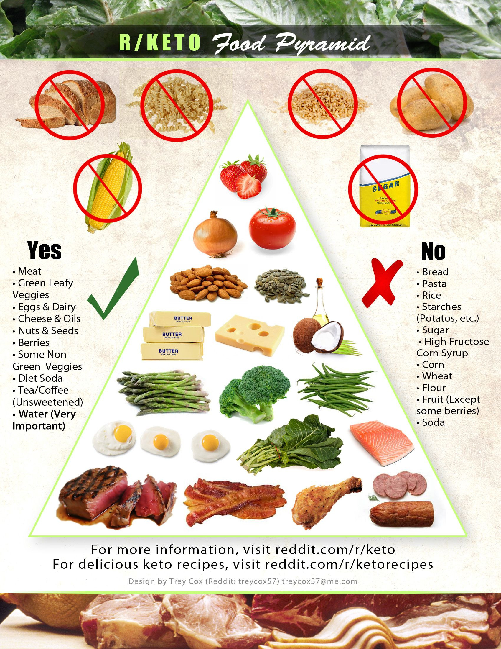 Is The Keto Diet Good For Diabetics The most awesome images on the Internet