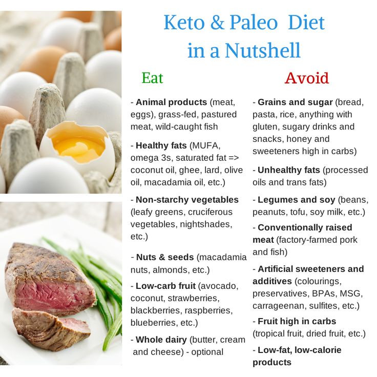 Keto Paleo Diet  Need support & motivation on your low carb t Join the