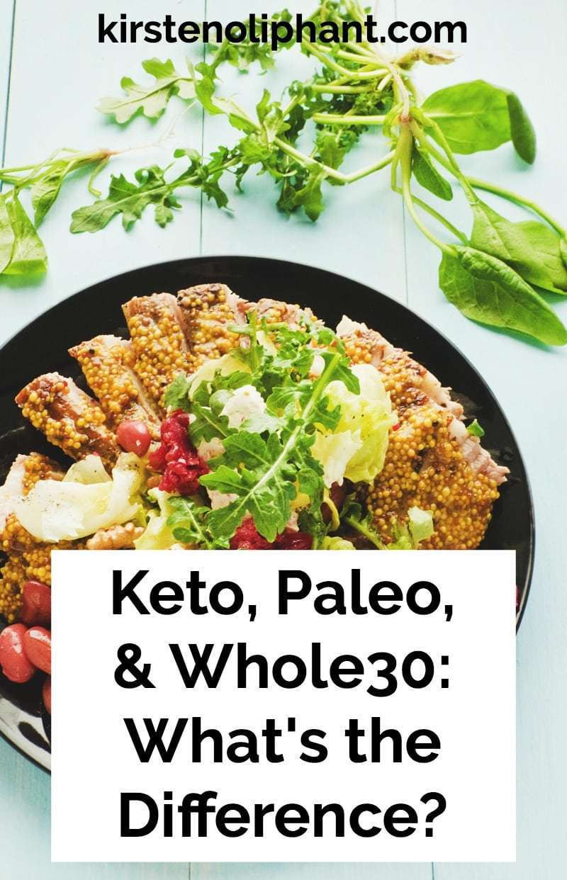 Keto Paleo Diet  Keto Paleo and Whole30 What s the Difference