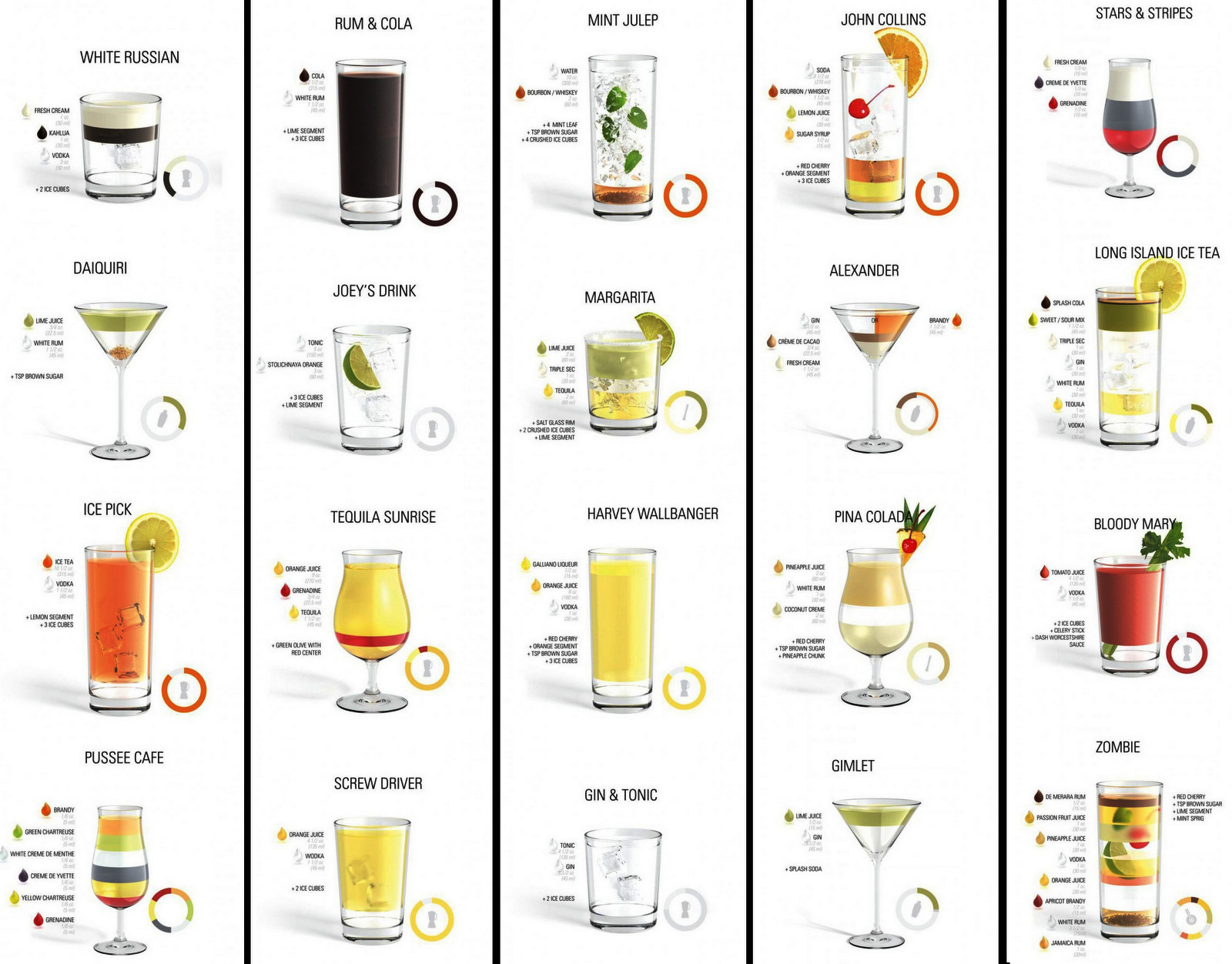 List Of Cocktails  cocktail posters Google Search